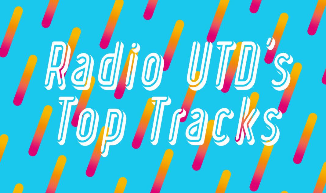 Radio UTD's Top Tracks